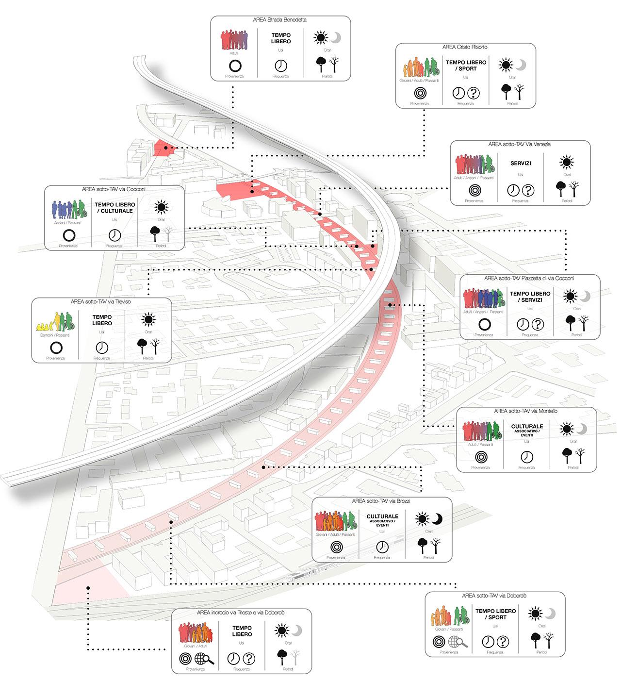 Riqualificazione funzionale area TAV (Parma) 02
